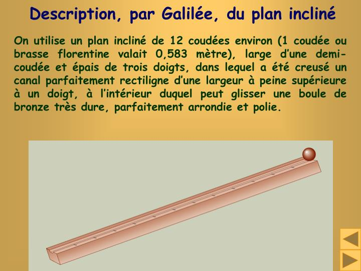 Description, par Galilée, du plan incliné