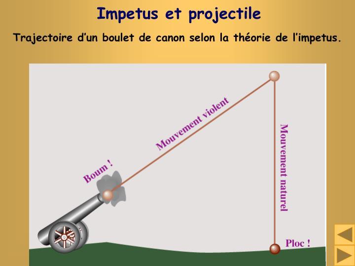 Impetus et projectile