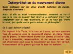 interpr tation du mouvement diurne1