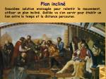 plan inclin