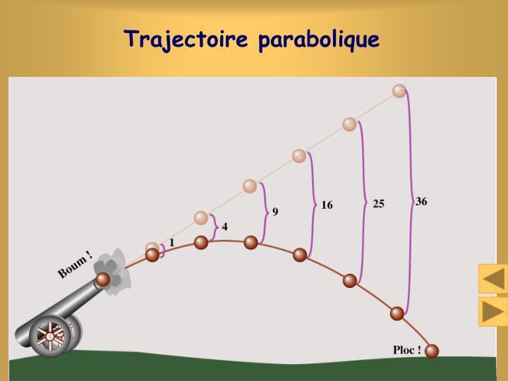 Trajectoire parabolique