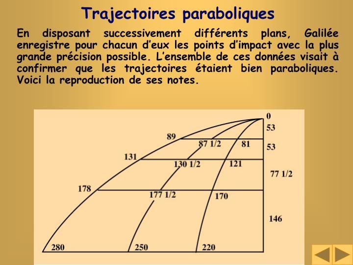 Trajectoires paraboliques