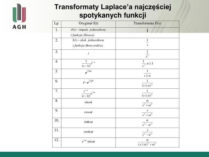 Transformaty Laplace'a najczęściej spotykanych funkcji