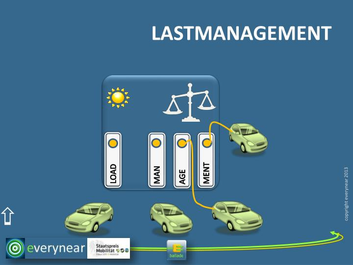 LASTMANAGEMENT