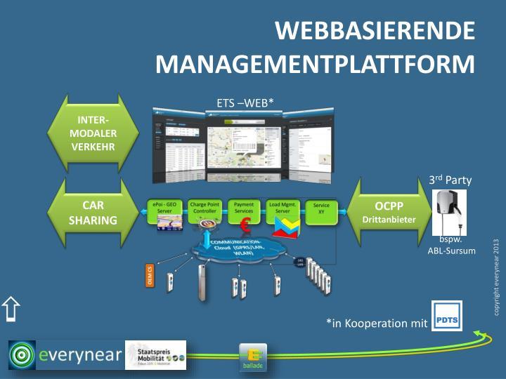 WEBBASIERENDE MANAGEMENTPLATTFORM