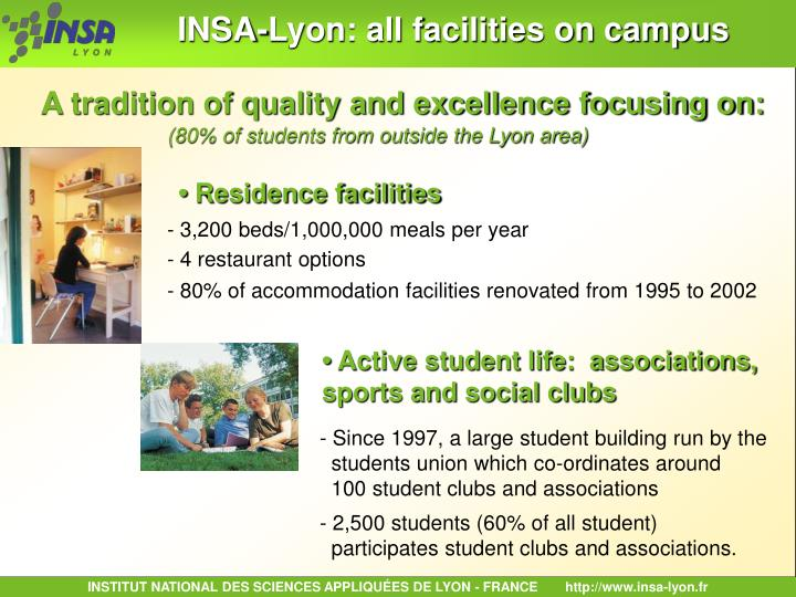 INSA-Lyon: all facilities on campus