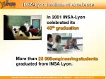 insa lyon institute of excellence2