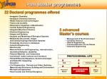 post master programmes