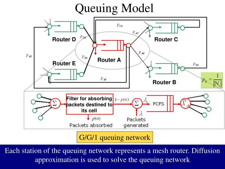 Router D