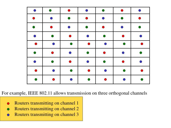 For example, IEEE 802.11 allows transmission on three orthogonal channels