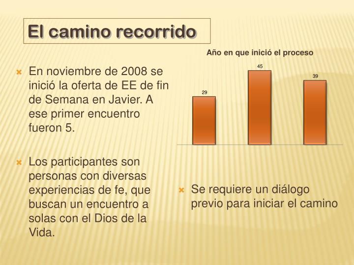 En noviembre de 2008 se inició la oferta de EE de fin de Semana en Javier. A ese primer encuentro fueron 5.