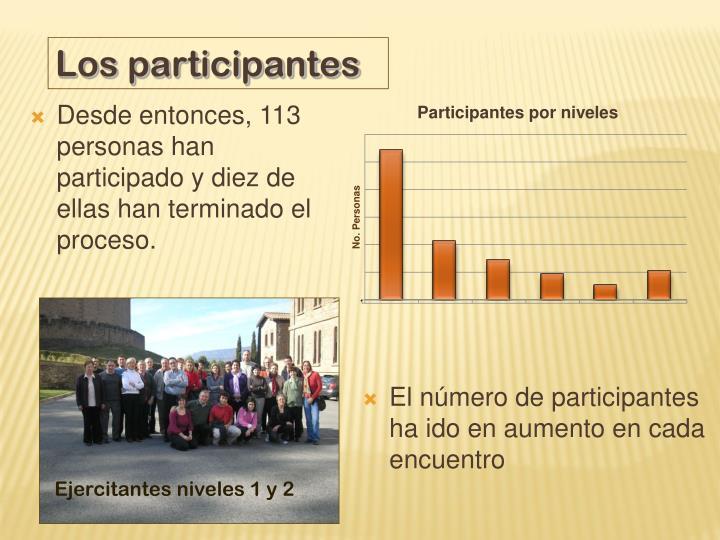 Desde entonces, 113 personas han participado y diez de ellas han terminado el proceso.