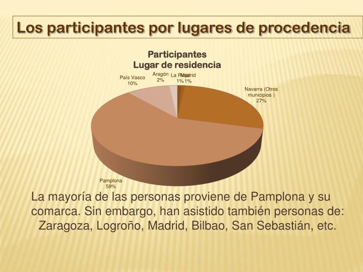 La mayoría de las personas proviene de Pamplona y su comarca. Sin embargo, han asistido también personas de: Zaragoza, Logroño, Madrid, Bilbao, San Sebastián, etc.
