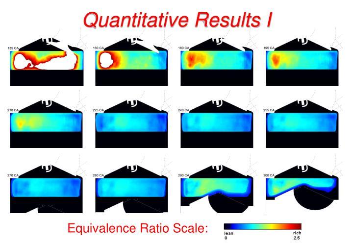 Quantitative Results I