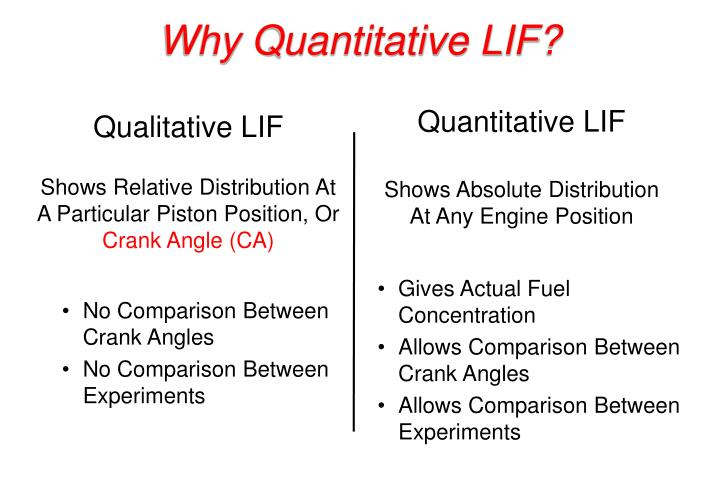 Qualitative LIF