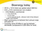 bioenergy today
