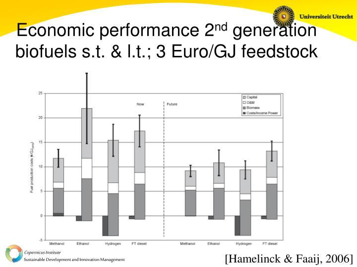 Economic performance 2