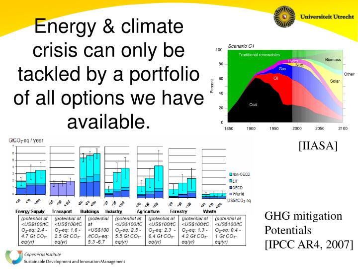 Energy & climate crisis can only be tackled by a portfolio of all options we have available.