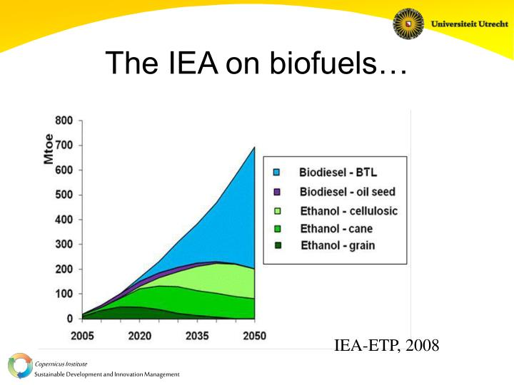 The IEA on biofuels…