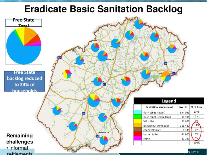 Eradicate Basic Sanitation Backlog