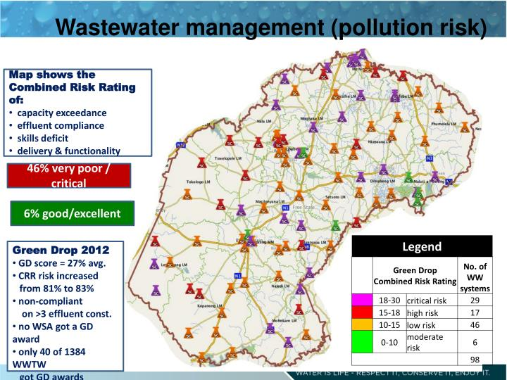 Wastewater management (pollution risk)