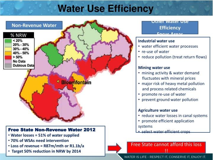 Water Use Efficiency