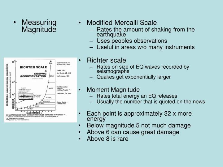 Measuring Magnitude