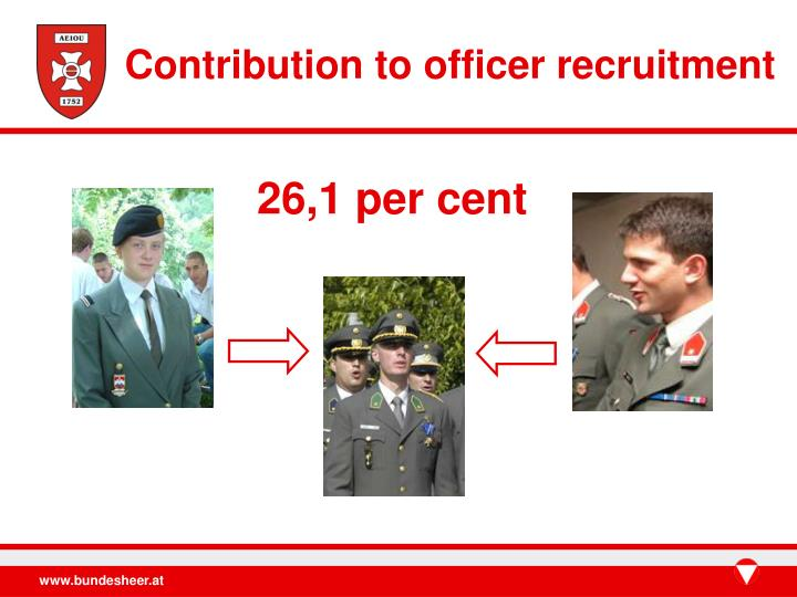 Contribution to officer recruitment