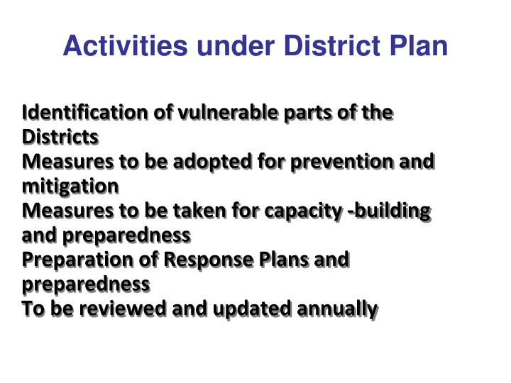 Activities under District Plan