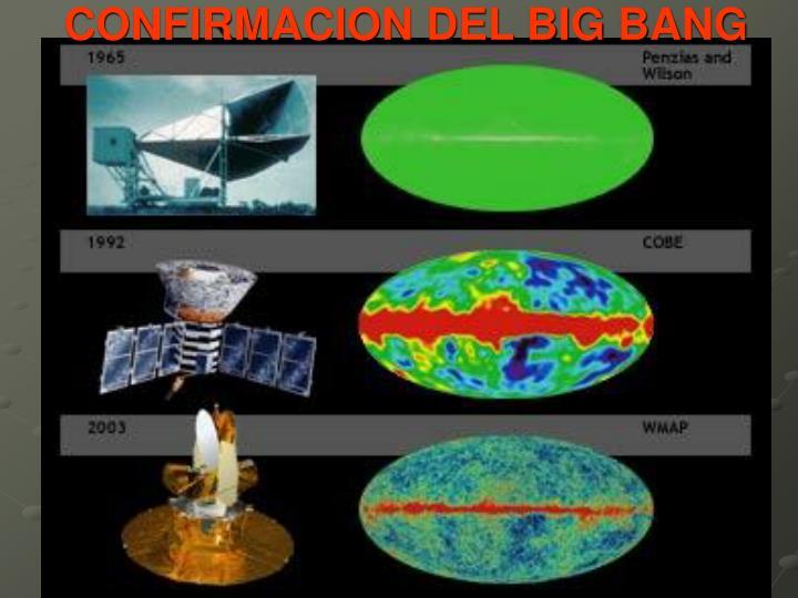 CONFIRMACION DEL BIG BANG