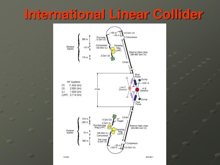 International Linear Collider