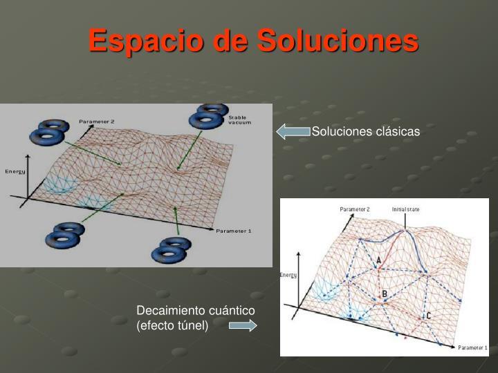 Espacio de Soluciones