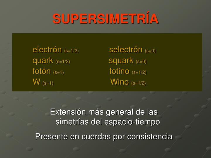 SUPERSIMETRÍA