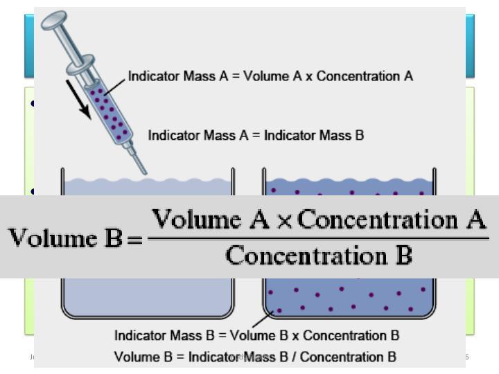 Estimation of Fluid Volumes