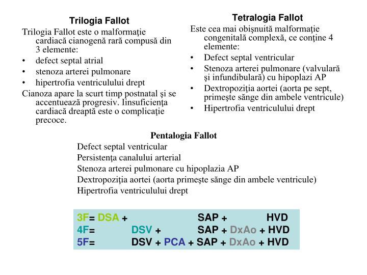 Trilogia Fallot