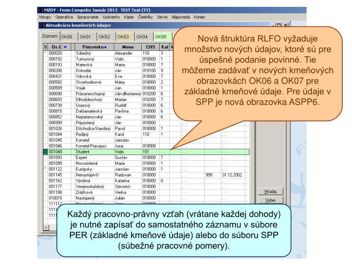 Nová štruktúra RLFO vyžaduje množstvo nových údajov, ktoré sú pre úspešné podanie povinné. Tie môžeme zadávať v nových kmeňových obrazovkách OK06 a OK07 pre základné kmeňové údaje. Pre údaje v SPP je nová obrazovka ASPP6.
