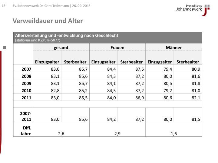 Ev. Johanneswerk Dr. Gero Techtmann | 26. 09. 2013