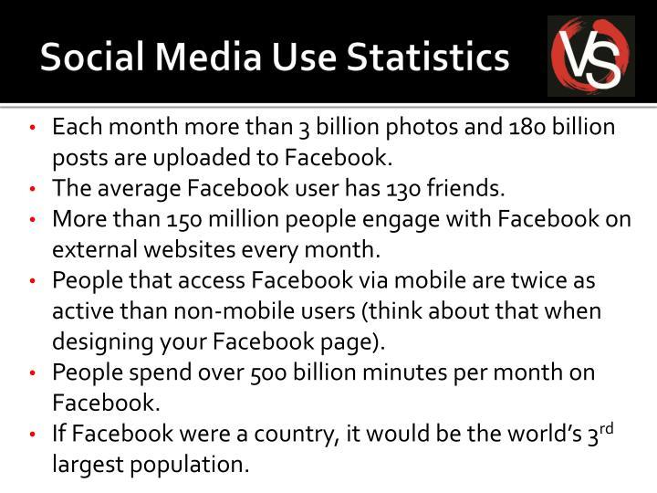 Social Media Use Statistics