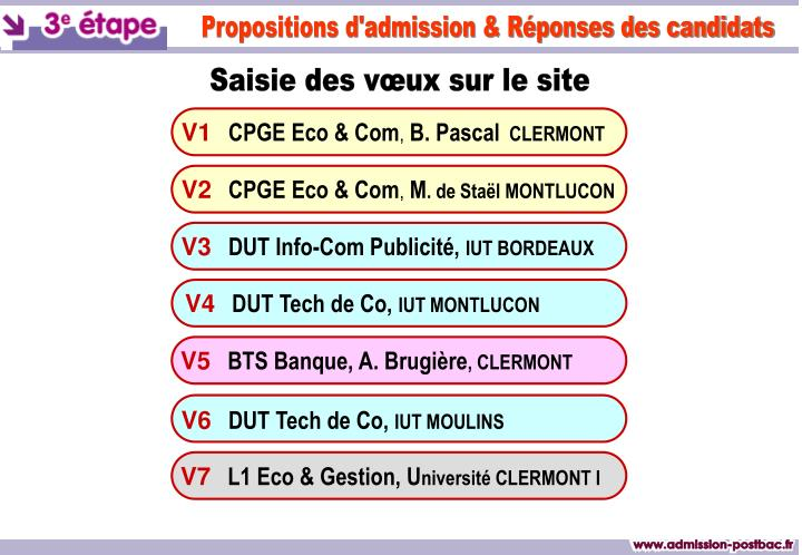 Propositions d'admission & Réponses des candidats