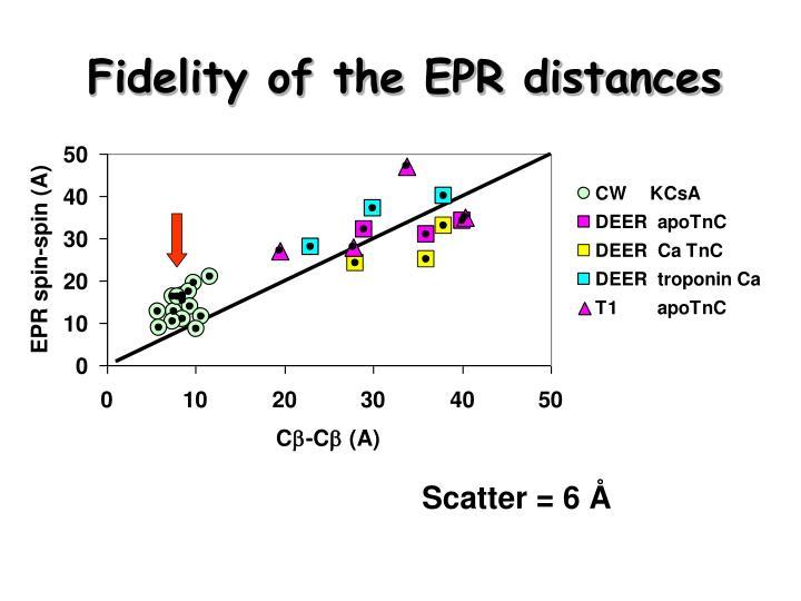 Fidelity of the EPR distances