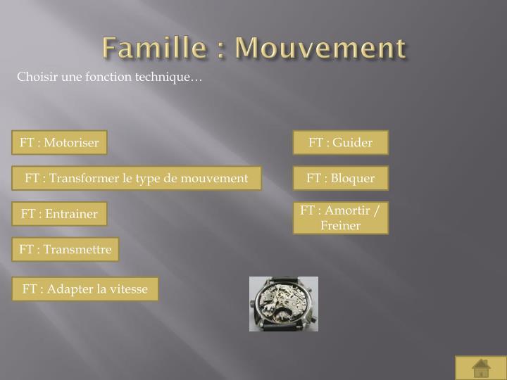 Famille : Mouvement