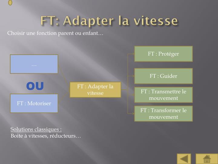 FT: Adapter la vitesse