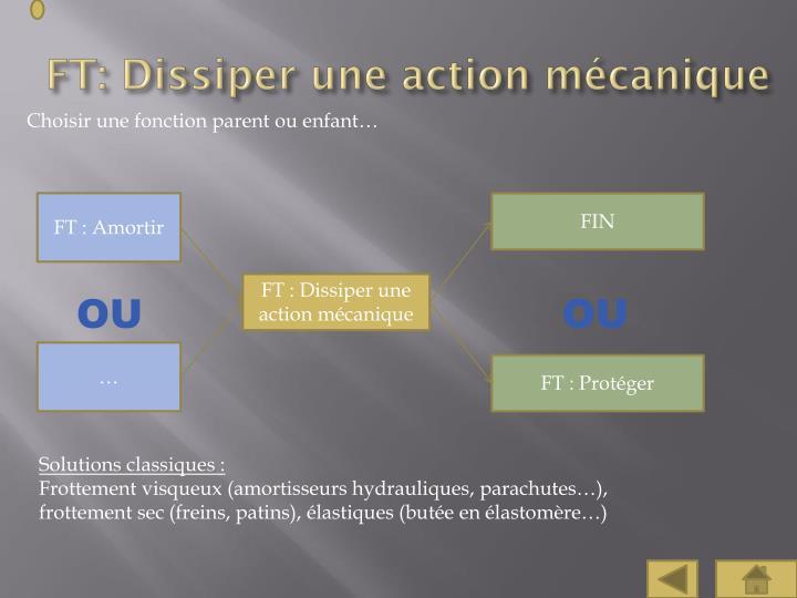 FT: Dissiper une action mécanique