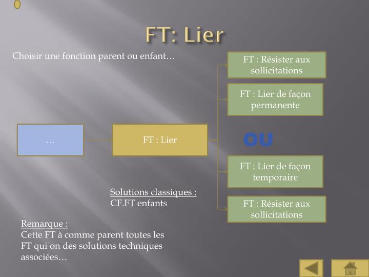 FT: Lier