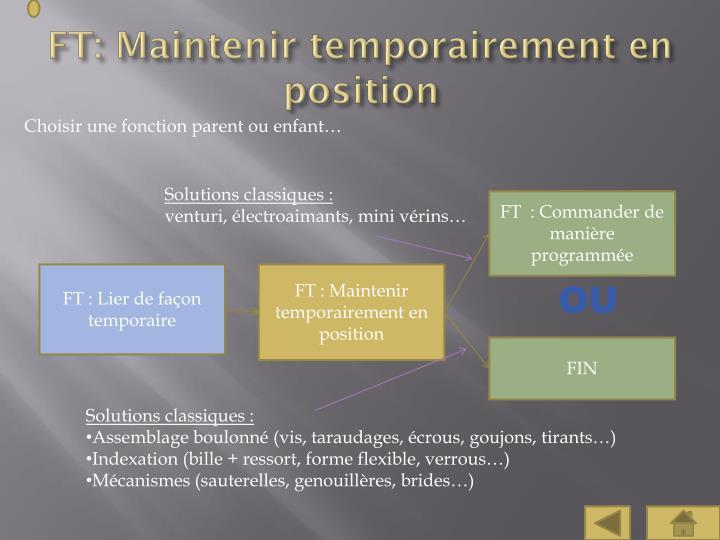 FT: Maintenir temporairement en position