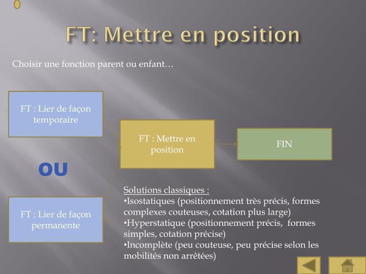 FT: Mettre en position