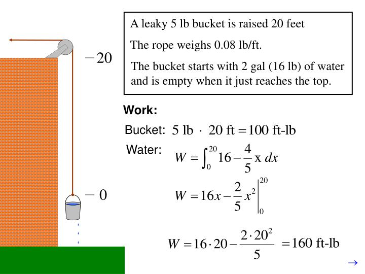 A leaky 5 lb bucket is raised 20 feet