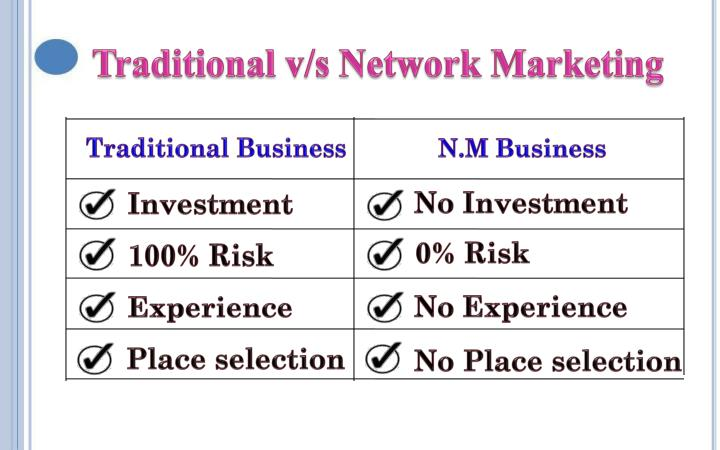 Traditional v/s Network Marketing