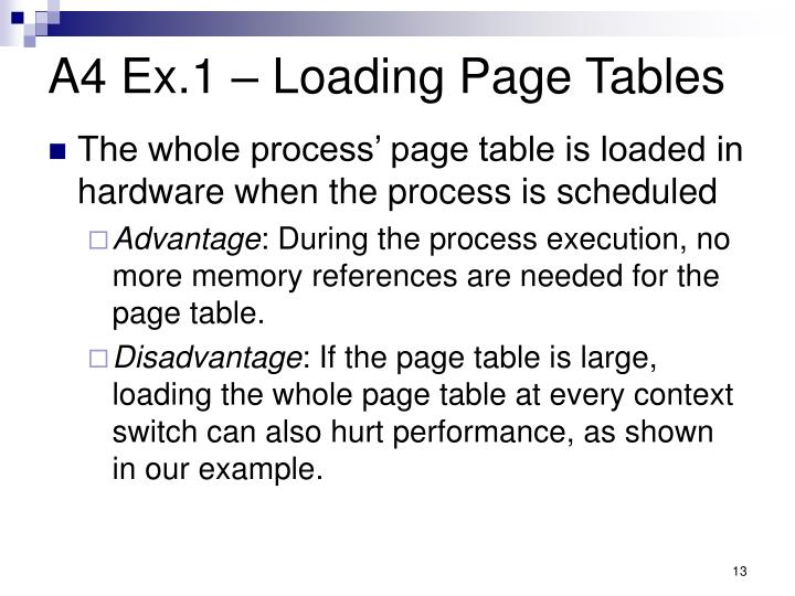 A4 Ex.1 – Loading Page Tables