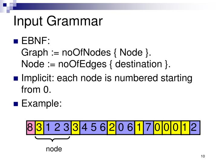 Input Grammar